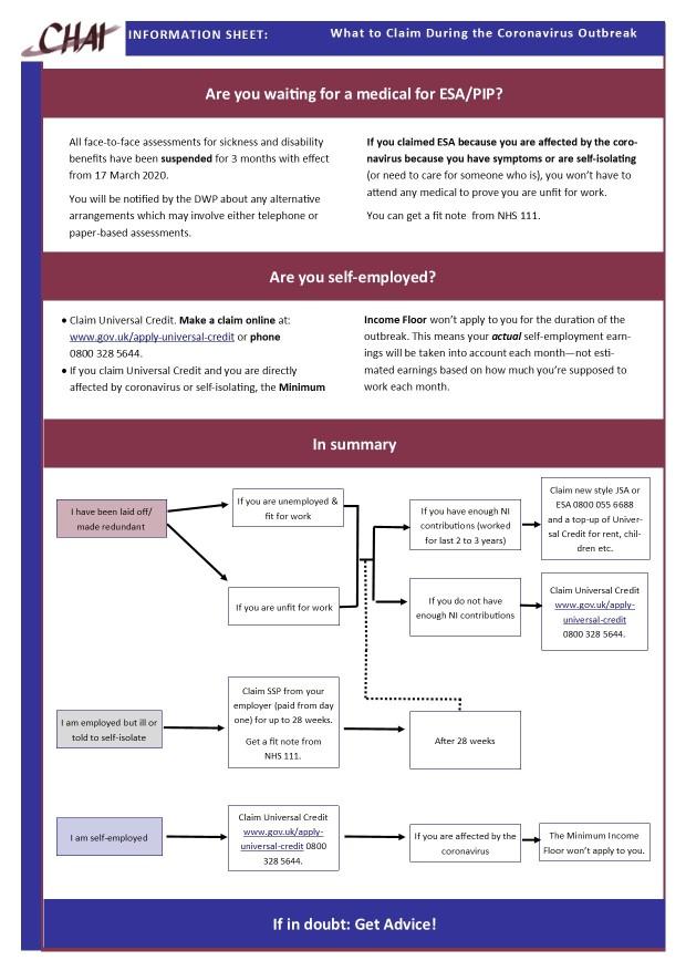 What to Claim_Coronavirus Factsheet_p2